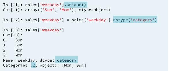 4  Grouping data(unique) · upalr/Python-camp Wiki · GitHub