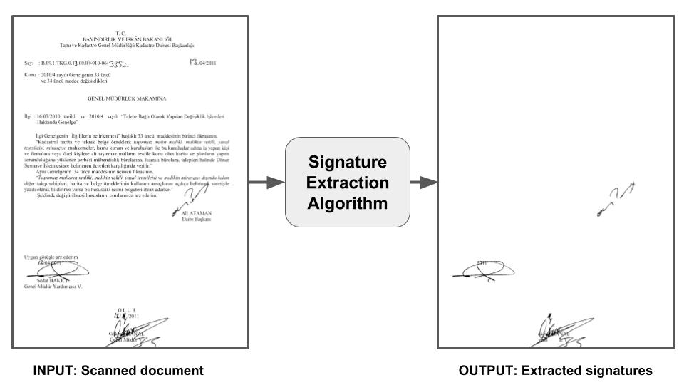 GitHub - ahmetozlu/signature_extractor: A super lightweight image