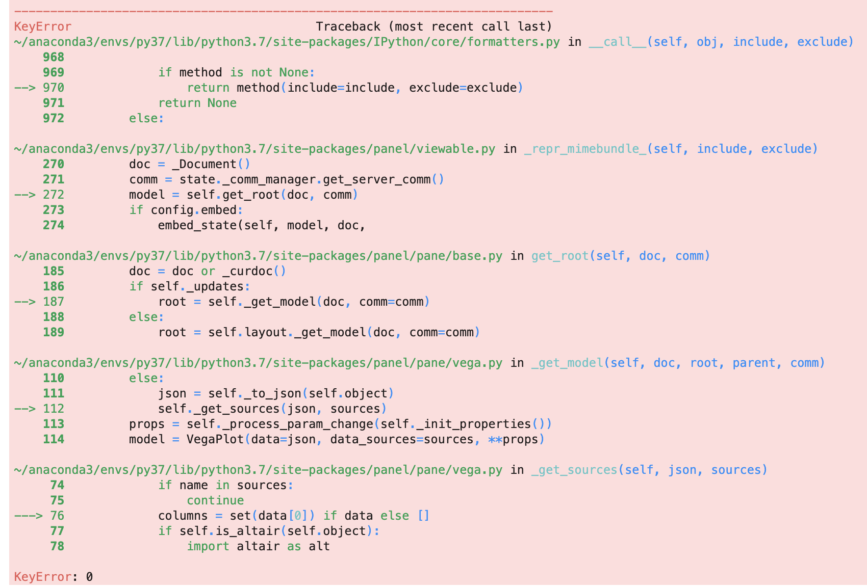 KeyError when using Altair with InlineData · Issue #422 · pyviz