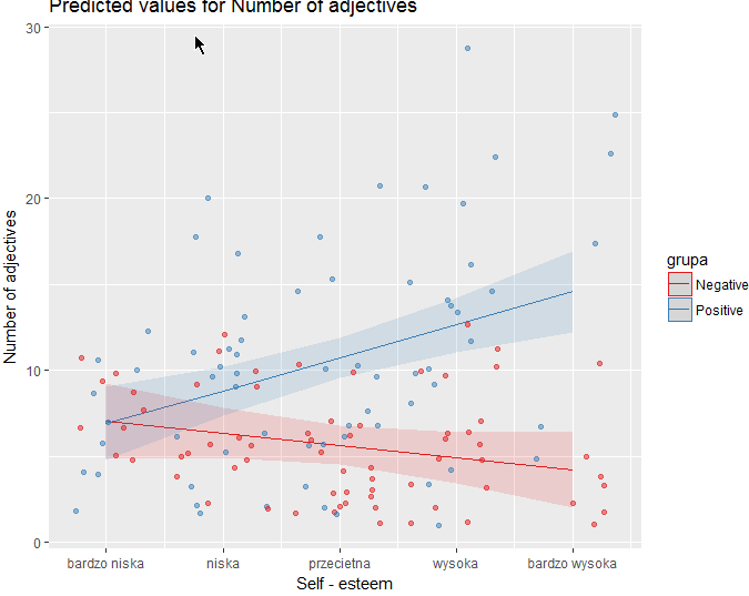 plot_model() not using labels for legend title · Issue #318