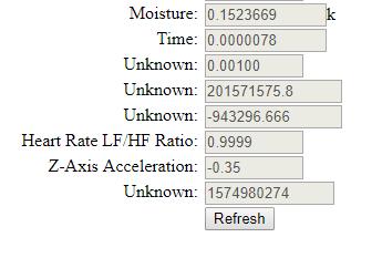 Oxyplot Remove Axis
