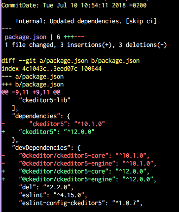 Make ckeditor5 a peer dependency of all other packages · Issue #1061