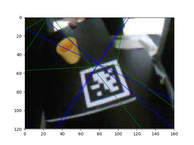 custom dataset with different image size and ply unit in mm