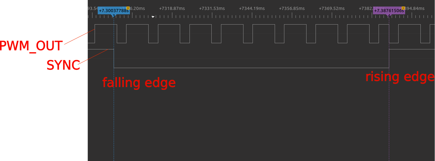 Feature Request : MCPWM module sync trigger on rising edge