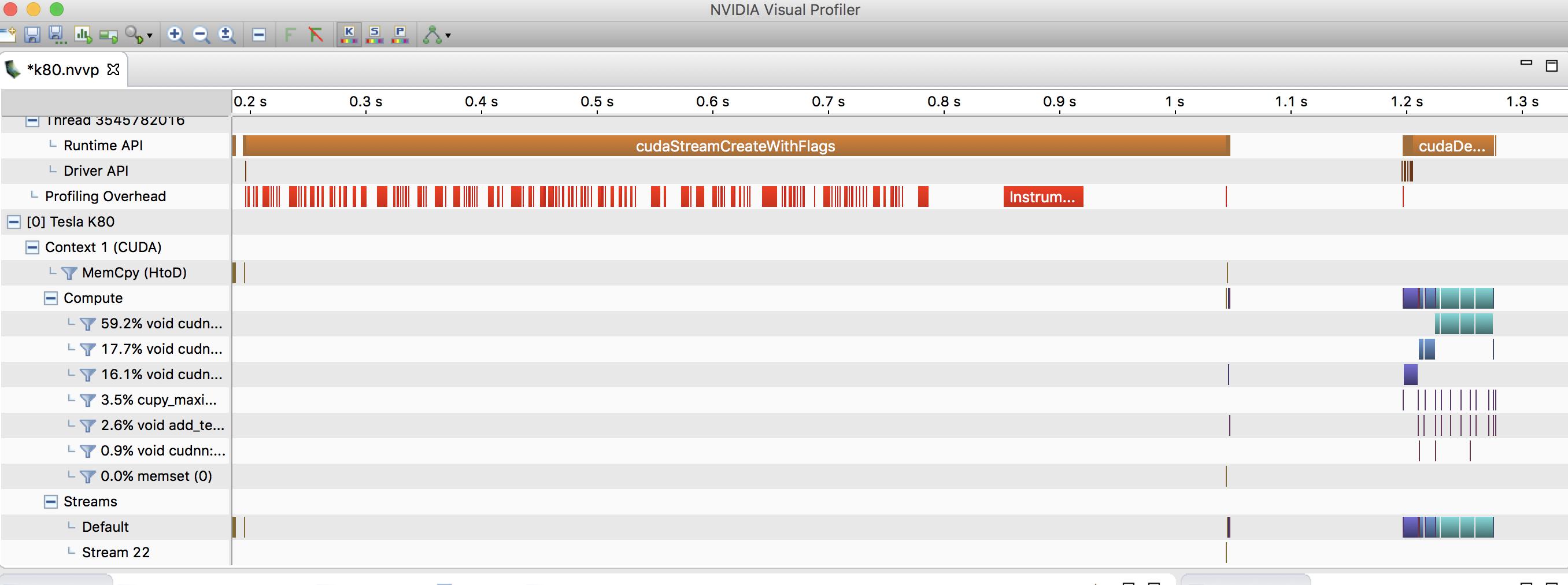 How to use NVIDIA profiler · GitHub