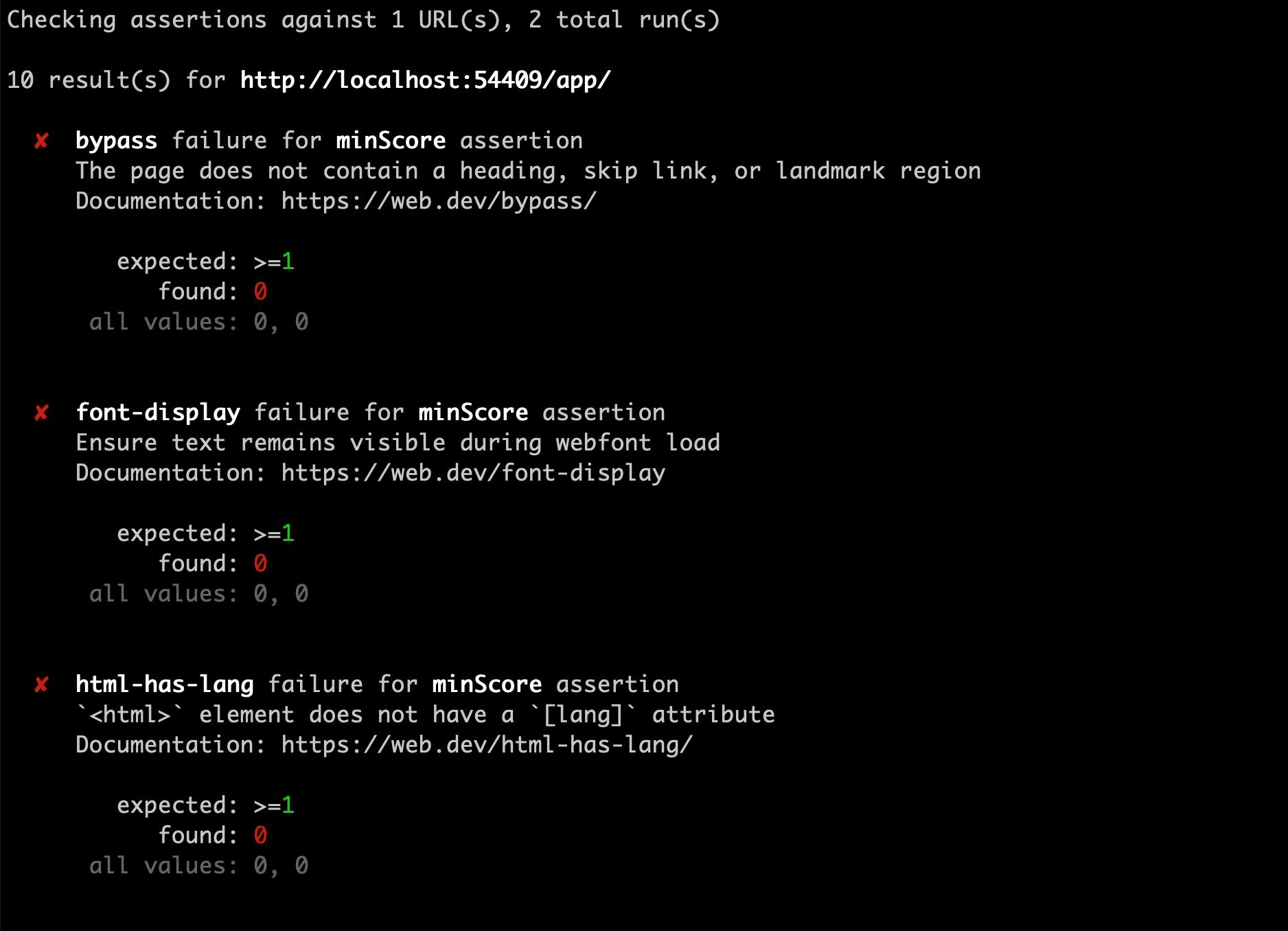 Screenshot of the Lighthouse CI assertion output