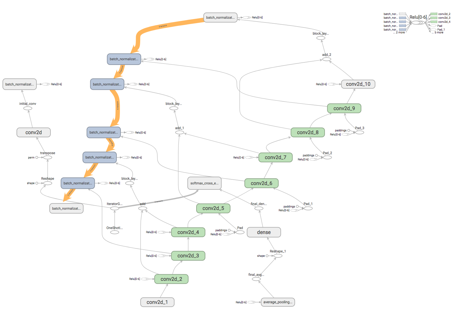 Graph Visualizer: turning off node collapsing · Issue #572