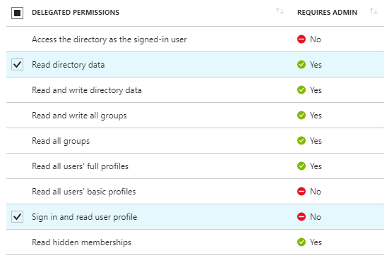 Delegated permissions to sign in and read directory data