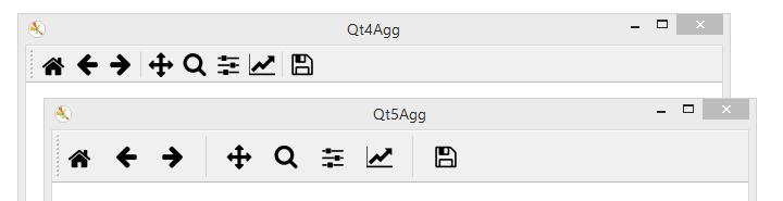 Toolbar icons too large in PyQt5 (Qt5Agg backend) · Issue #10891