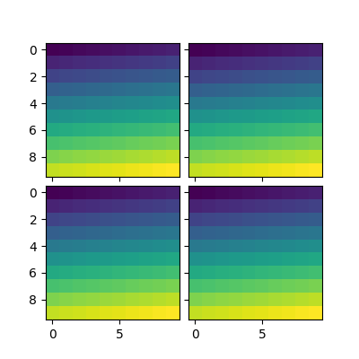 AxesGrid ticks missing on x-axis · Issue #11025 · matplotlib