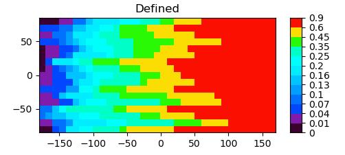 Matplotlib Colorbar Ticks