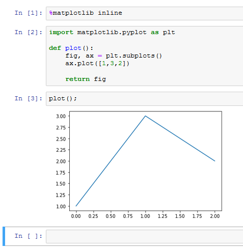 Cannot show plots in notebooks when generated inside of