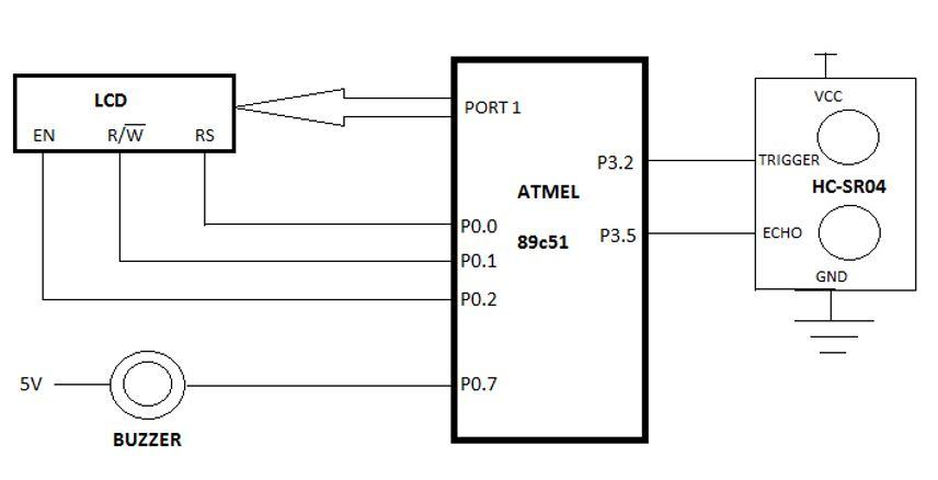 Github Stutijindal11 Car Parking Sensor A Simple Ultrasonic Range