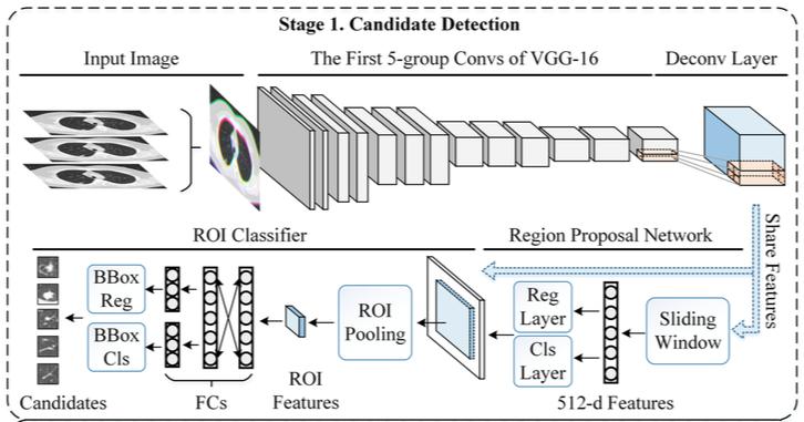 qfpxfd algorithm — Concept to Clinic documentation