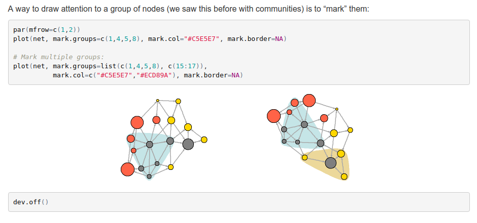 Mark subsets of nodes in R · Issue #245 · datastorm-open