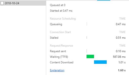 ASP NET Core Web API + Kestrel + IIS response time is slow · Issue