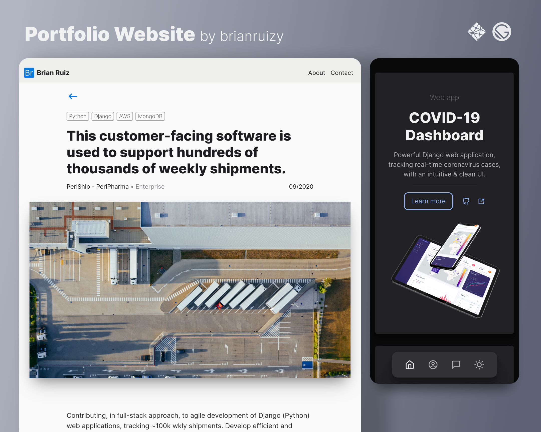 dribbble tablet peri