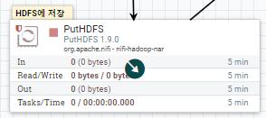 7  NiFi CSV to MongoDB · GitHub