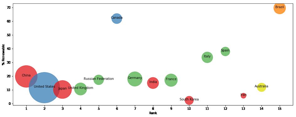 GitHub - kuba-siekierzynski/Applied-Data-Science-Coursera