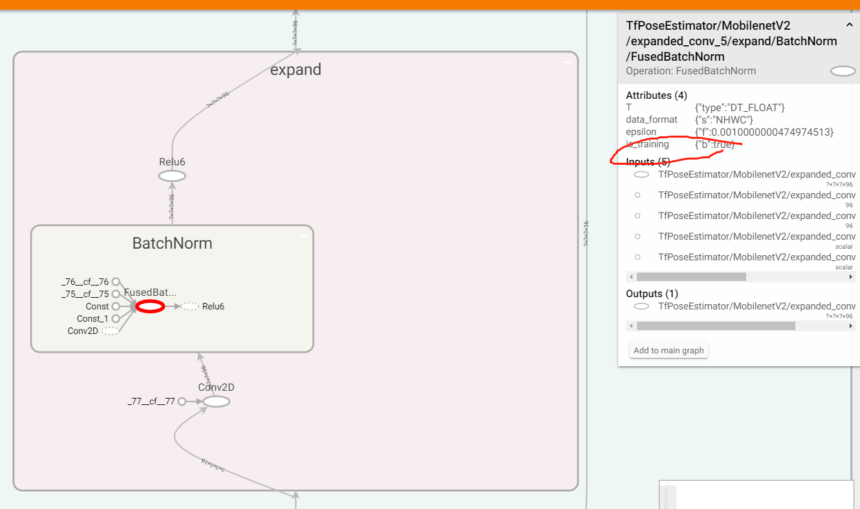 Batch normalization in mobilenetV2 · Issue #454 · ildoonet/tf-pose