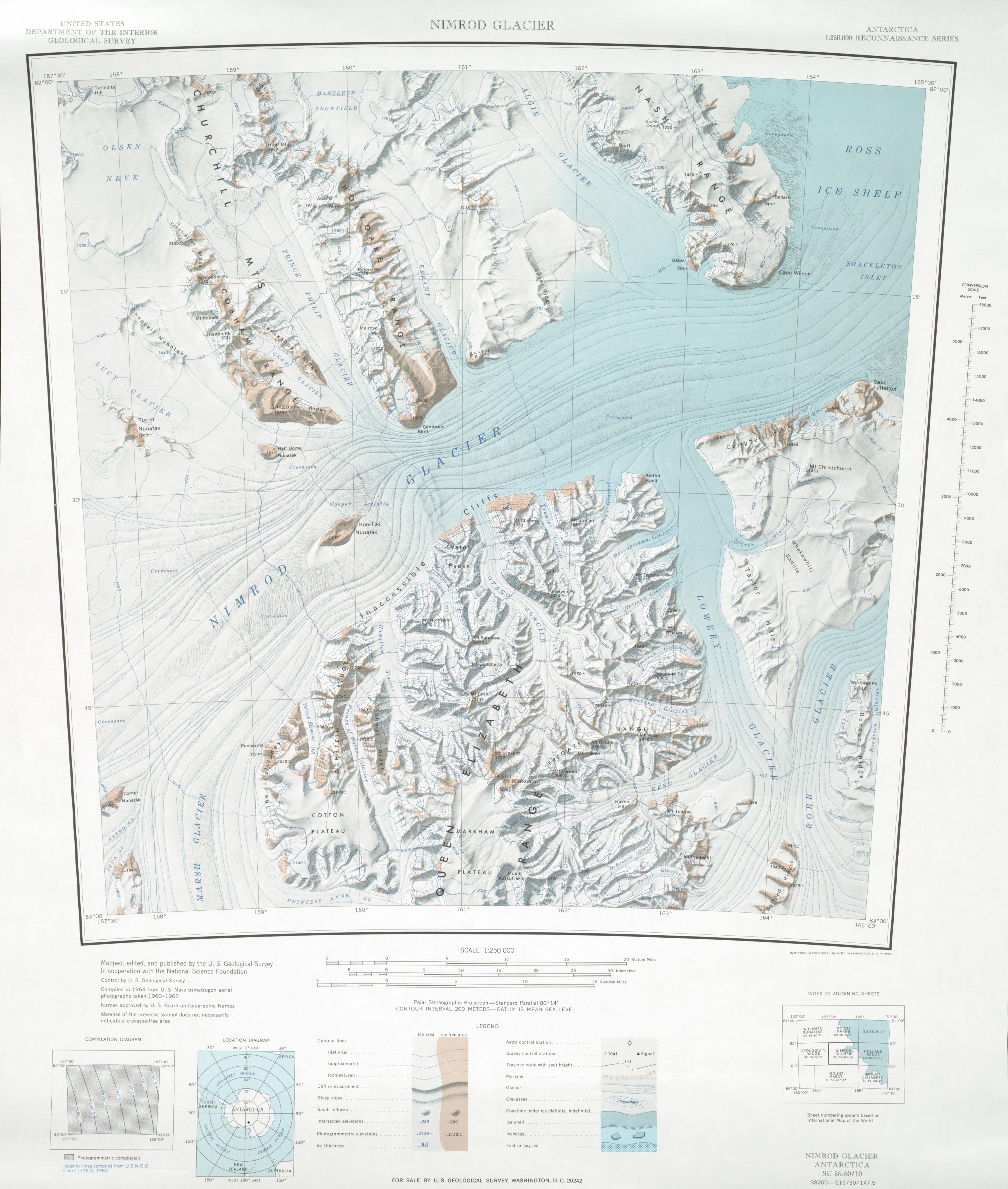 nimrod glacier