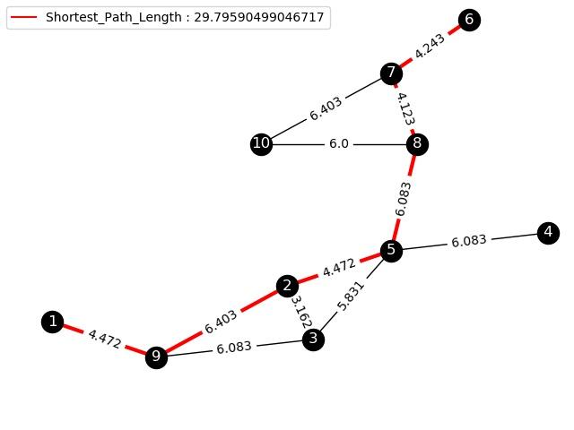 LeeHoYong_graph