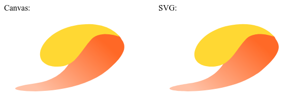 Canvas and SVG render results are different · Issue #611