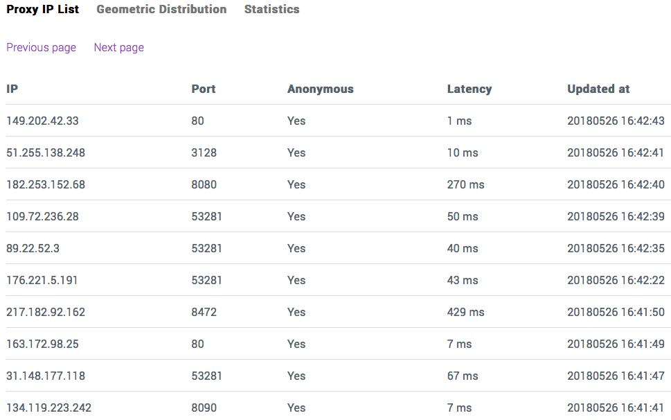screenshot-proxy-list