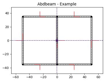 Abdbeam Plot Section Example