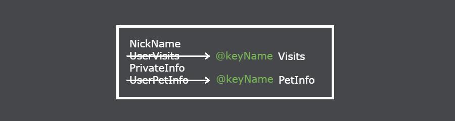 keyname