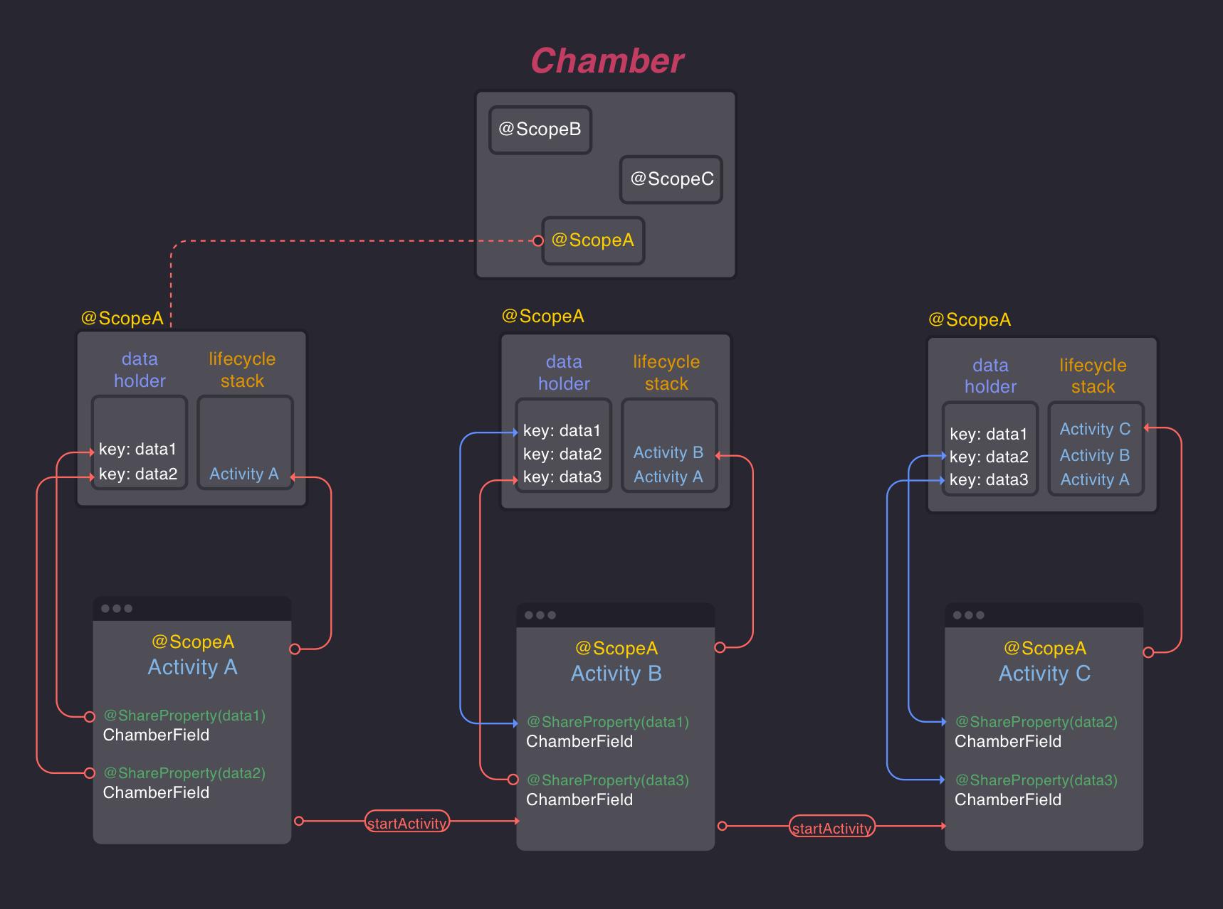 chamber01