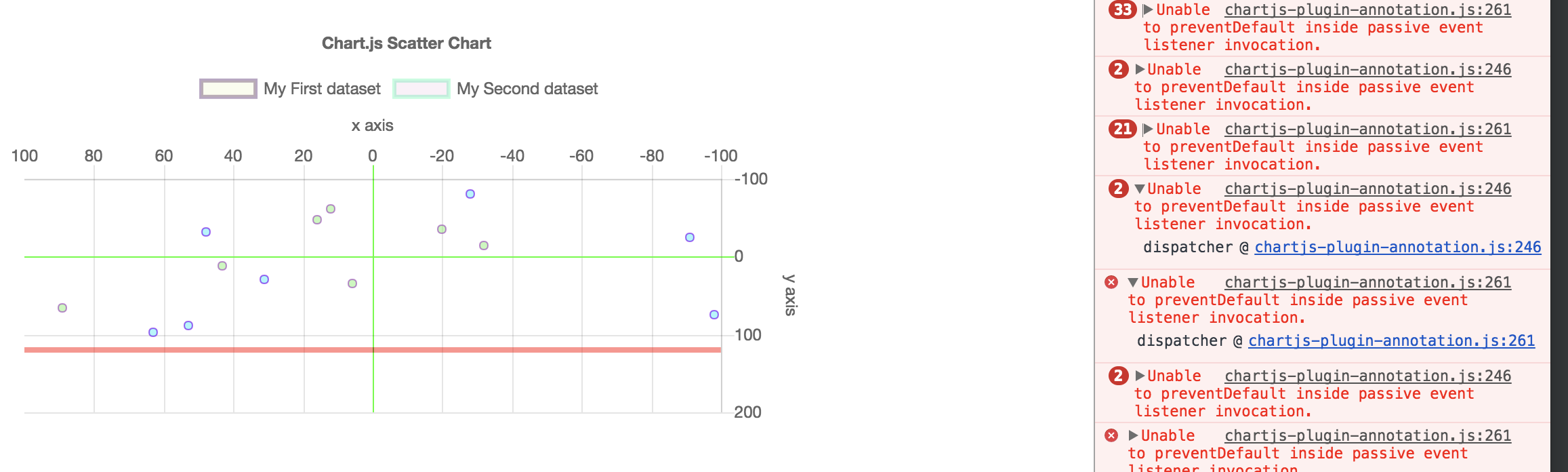 Annotation event not updating with Chart js 2 7 · Issue #88