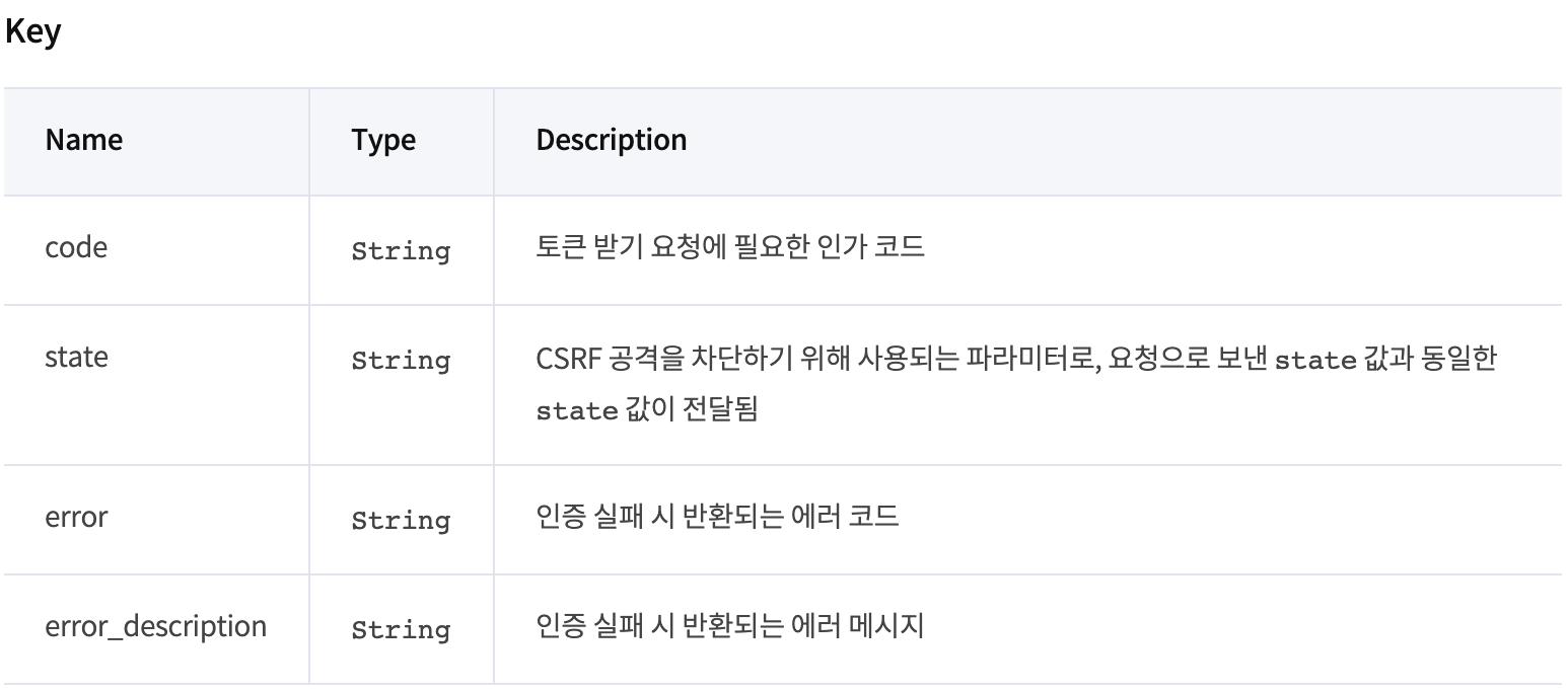 react custom hooks / kakao developer5 - snyung.com