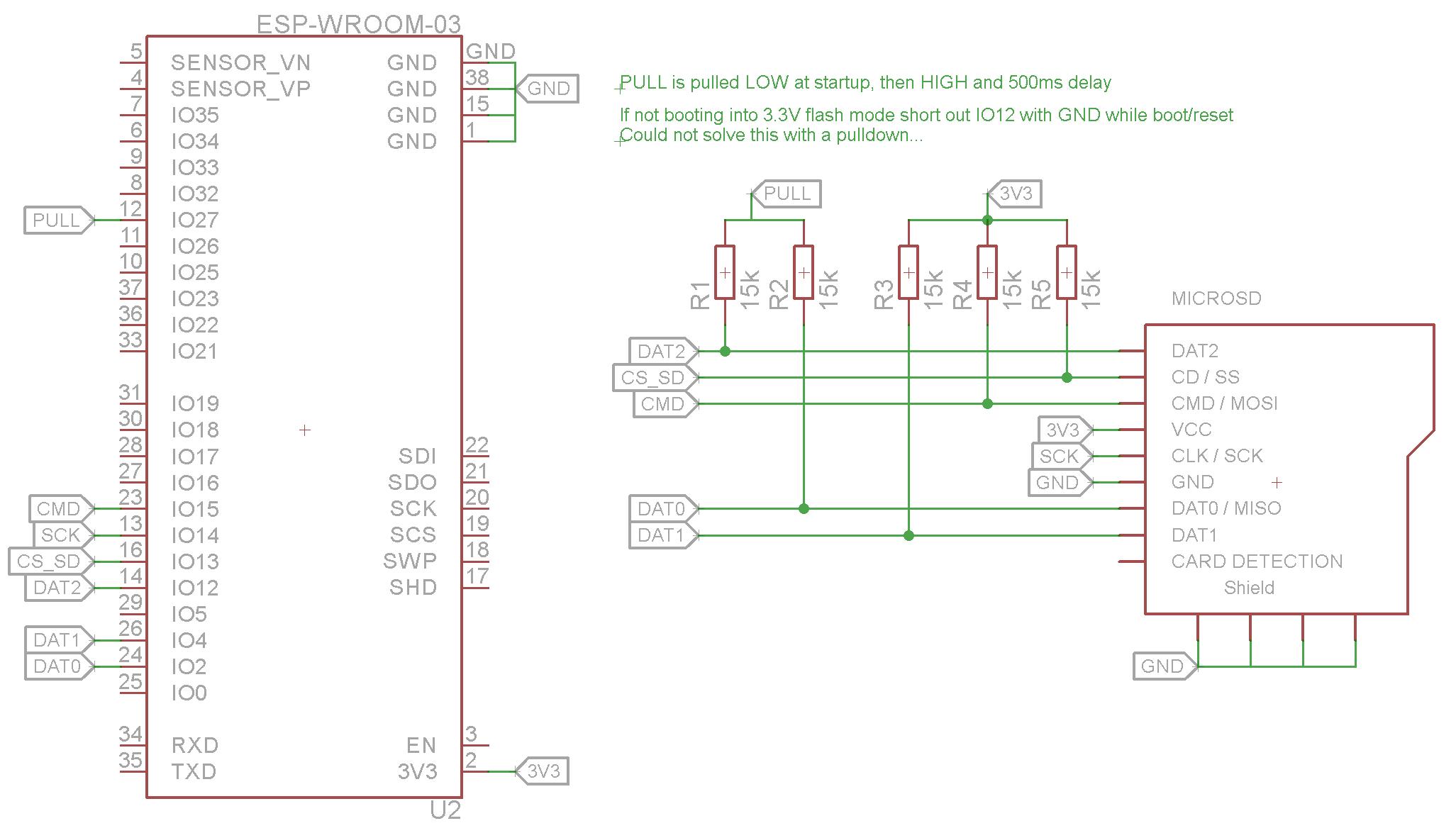 Developers - Maple ESP32 SD/MMC Tests failed -