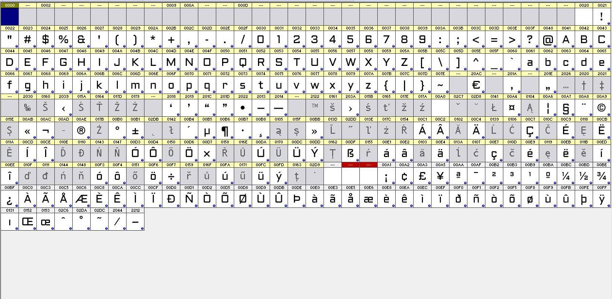 Cyrillic fonts · Issue #400 · Aviana/LunaUnitFrames · GitHub