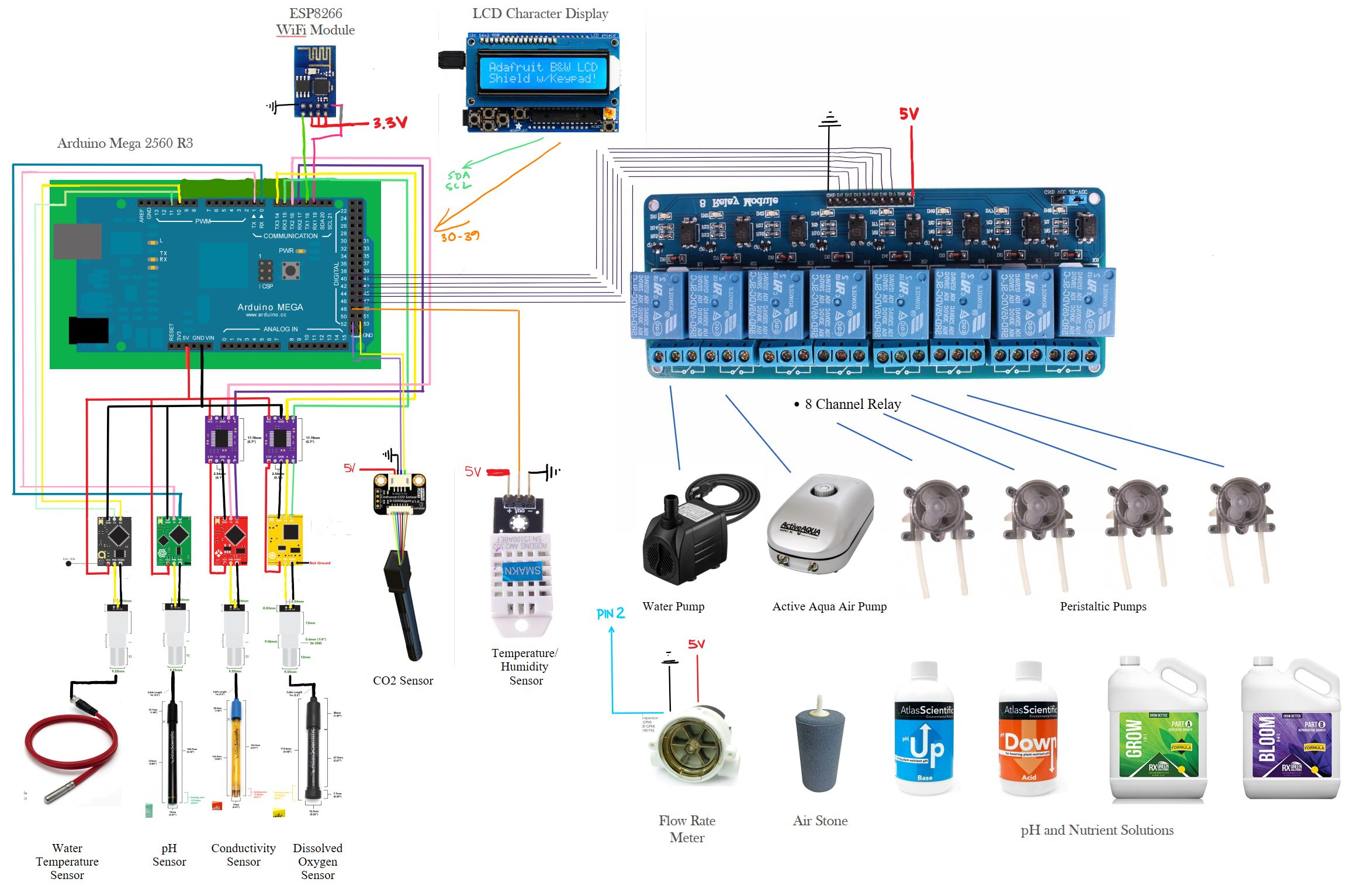 Wiring Diagram Issue 10 Marshallamey Hydroponic Automation Github Channel Relay Get Free Image About