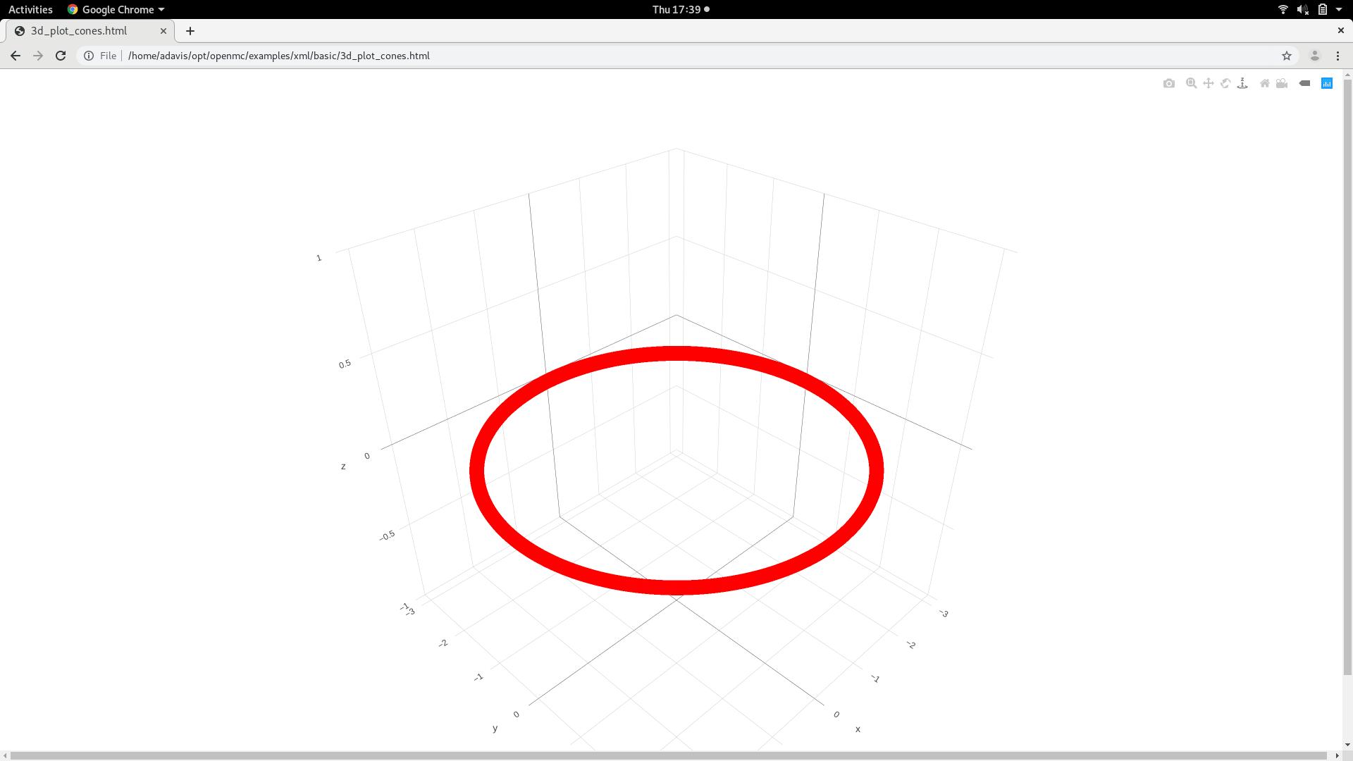 Madison : Urllib2 httperror http error 403 forbidden python 2 7