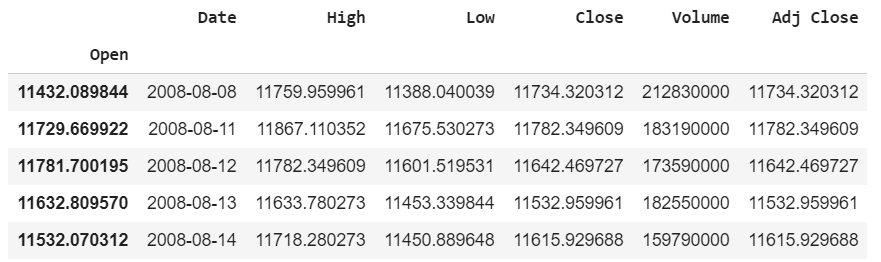 GitHub - yelokesh/Stock-Trend-Prediction-using-NLP