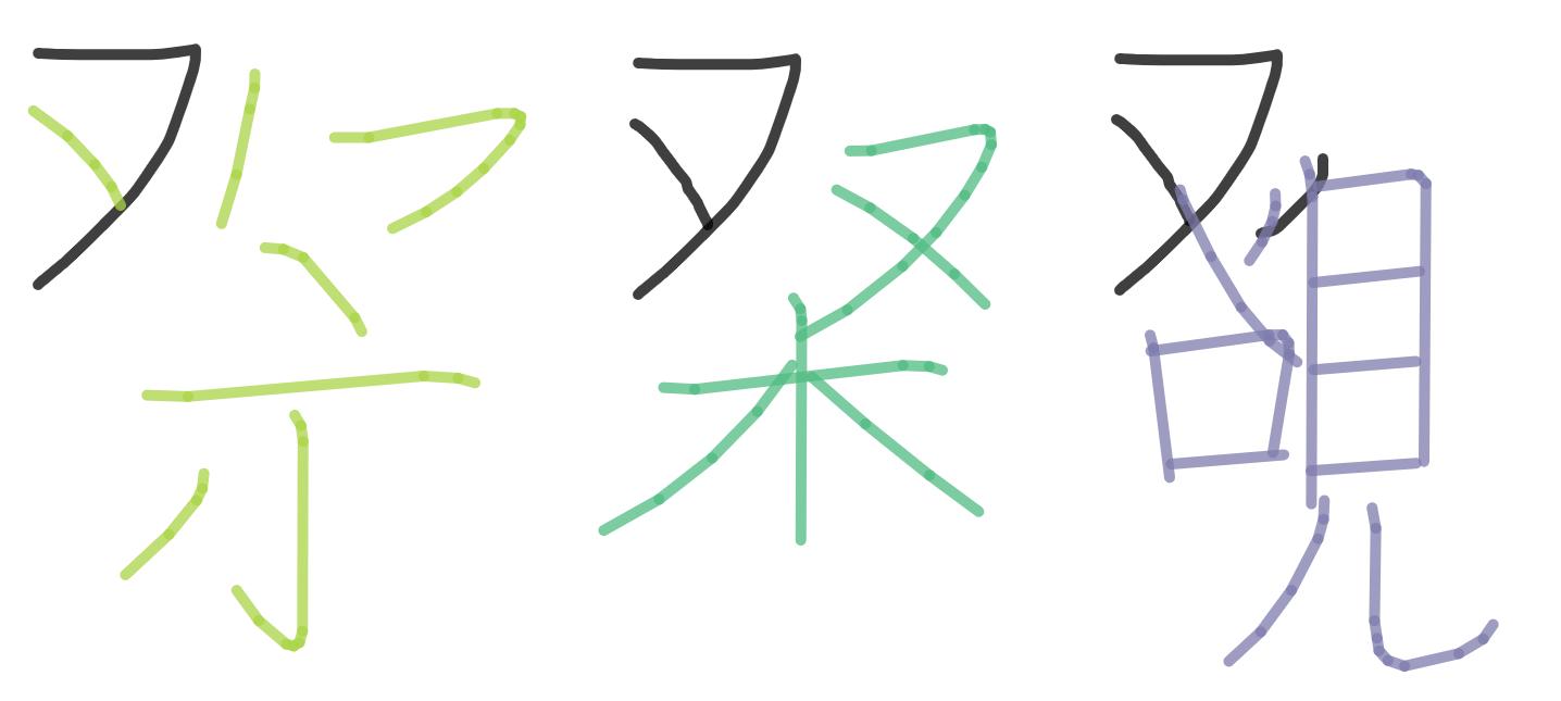 kanji-rnn