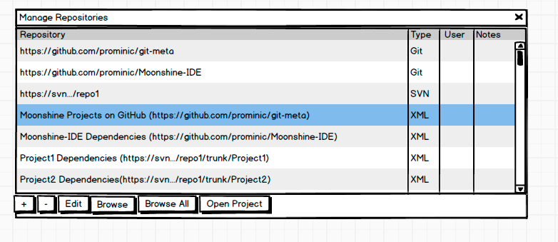 Streamline Checkout/Clone of Project Dependencies · Issue
