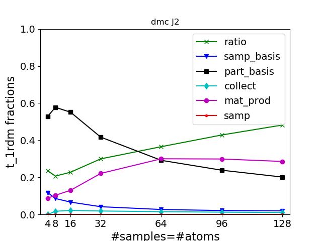 optimized_1rdm_fractions