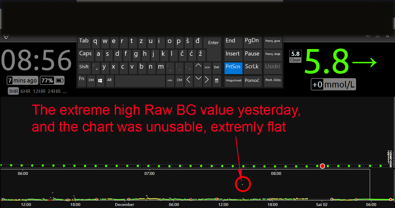 Raw BG display problem - inconsistent data and Linear Y axis