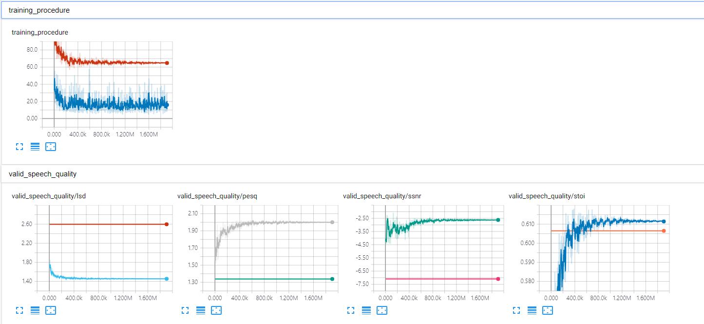 GitHub - jtkim-kaist/Speech-enhancement: Deep neural network based