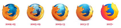 Firefox icons over time