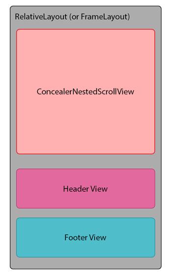 concealernsv-layout-setup