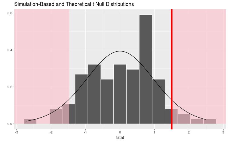 example-plot-pval
