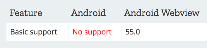 Android and Android Webview columns