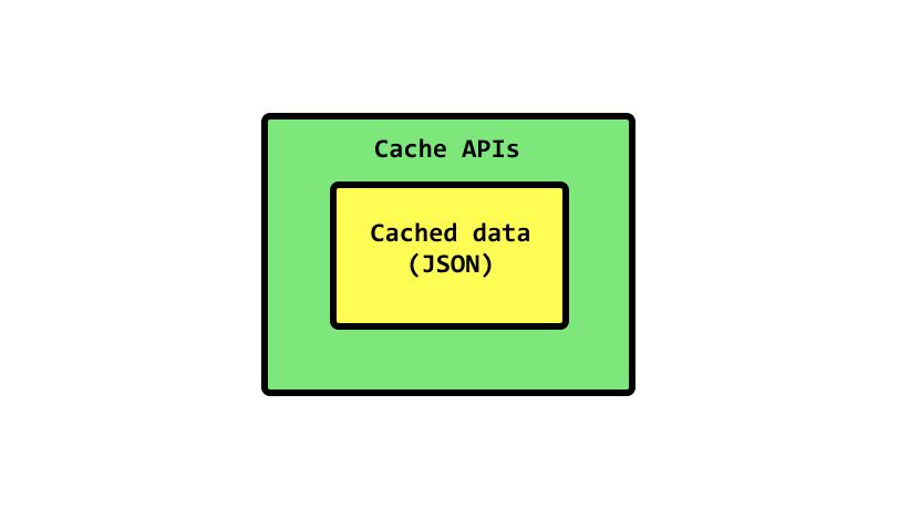json cache logo