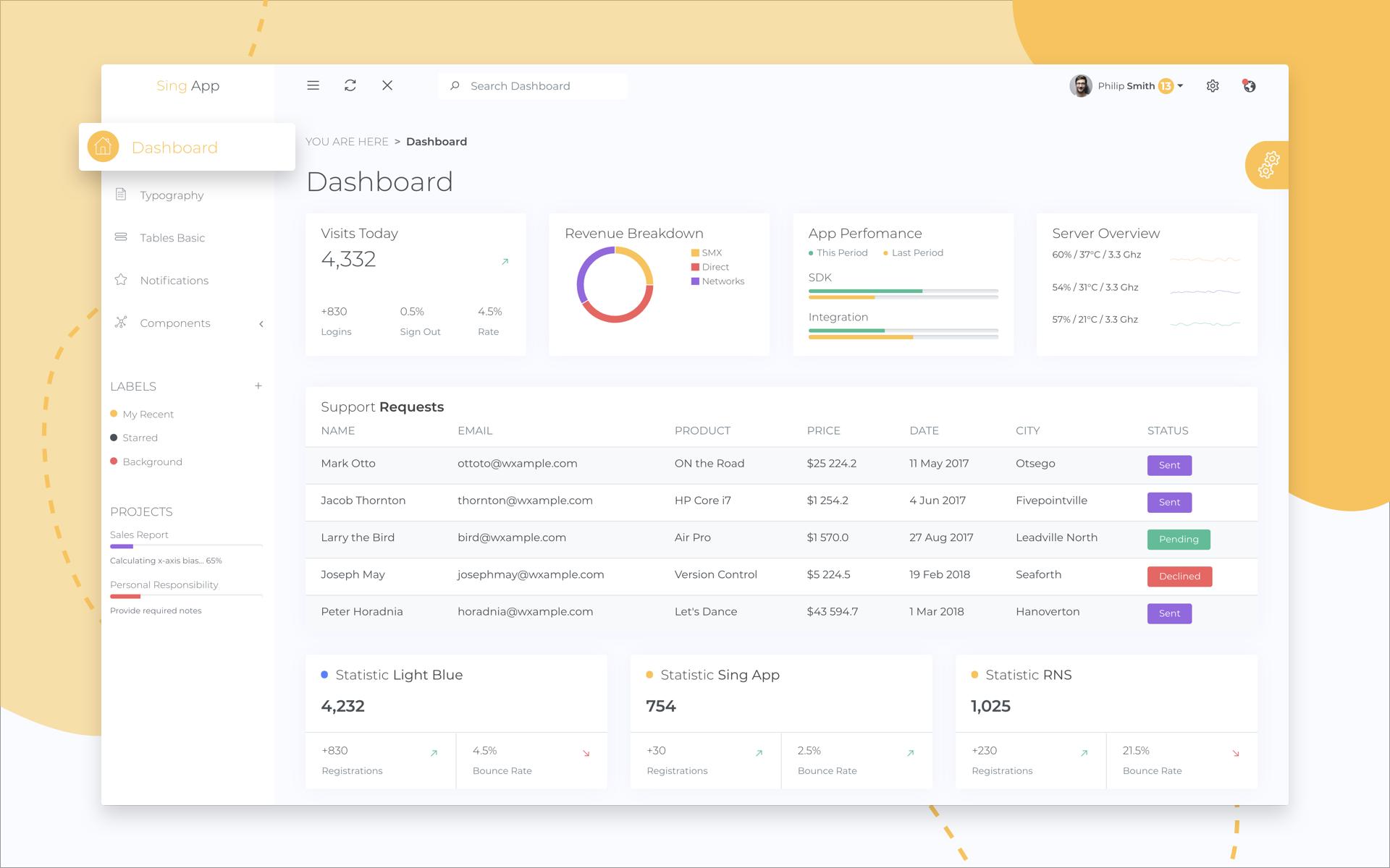 GitHub - flatlogic/sing-app-vue-dashboard: Vue js admin