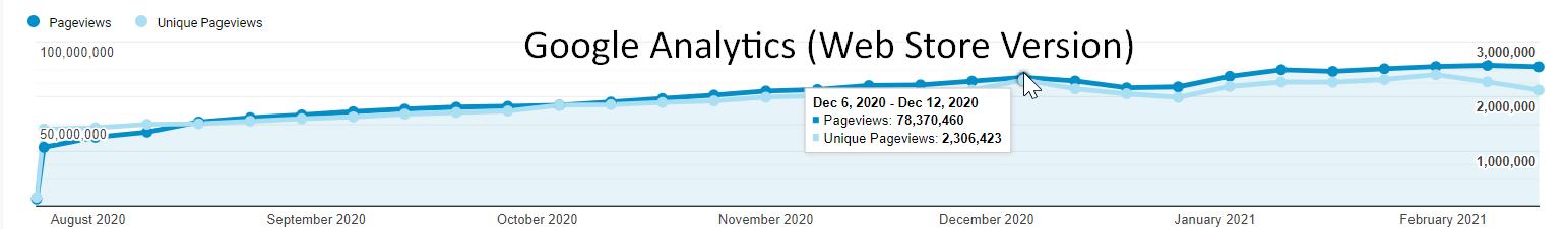 web store analytics